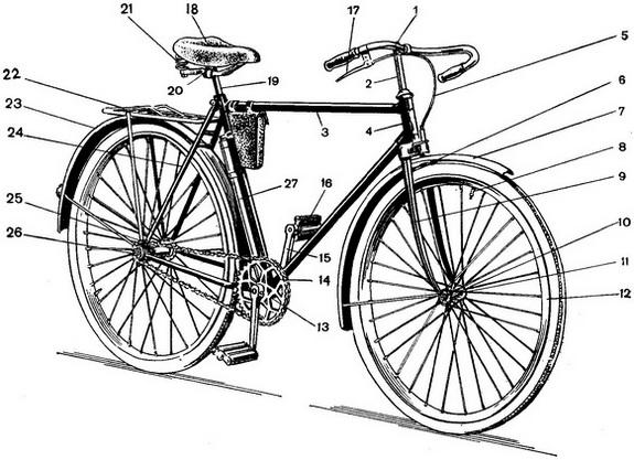 Общий вид дорожного велосипеда